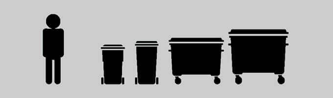 Wheelie Bin Sizes
